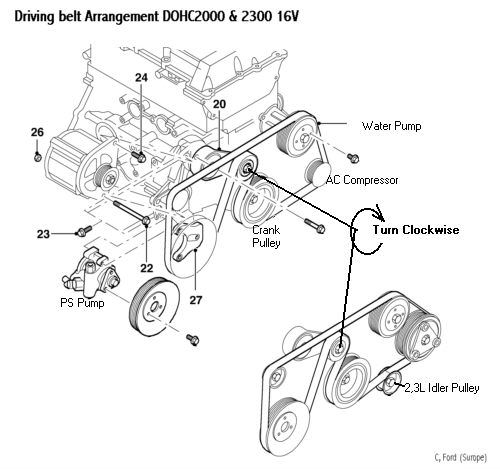Replacing Drivebelts. The 16v Arrangement Is Very Similar And Drive Belt Removed In Exactly Same Way Case Of 2300 There May Be An. Ford. 2 3l Ford Engine Serpentine Belt Diagram At Scoala.co