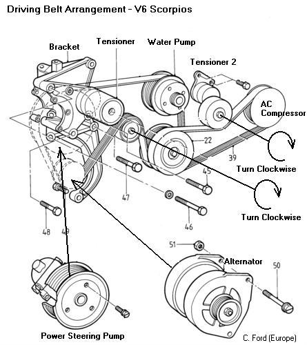 replacing drivebelts