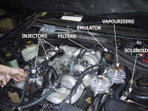 SVI LPG Conv 24V – Lpg Engine Diagram